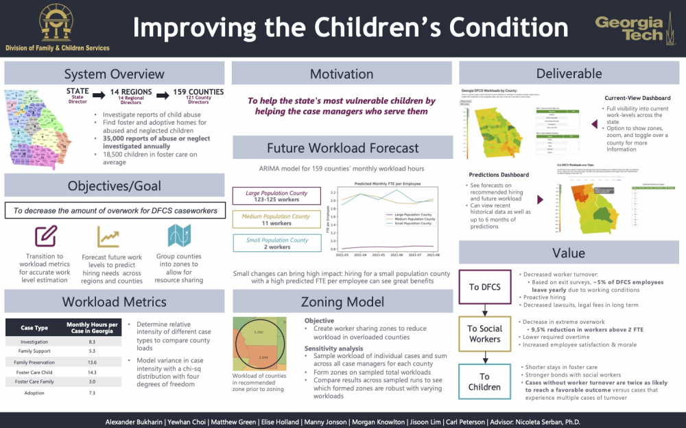 Improving the Children's Condition